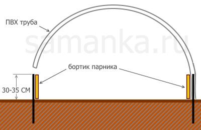 Покрытие из резиновой крошки как сделать своими руками