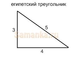 Египетский треугольник представляет собой прямоугольный треугольник, соотношение сторон у которого равна 3:4:5