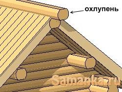 Охлупень – бревно со специальной V образной или овальной выемкой по длине, укладываемое по верху крыши