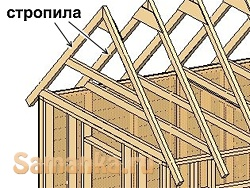 Стропила – несущие элементы каркаса крыши, составляющие ее основу, и определяемые типом крыши и материалом для ее изготовления