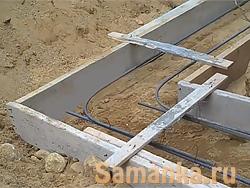 Ленточный фундамент – основание для капитальной стены, представляющее собой непрерывную по всему периметру монолитную полосу железобетона или какой либо кладки