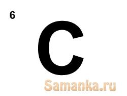 Углерод – химический элемент, постоянно присутствующий вокруг нас и являющийся важнейшей составляющей органических веществ и многих материалов