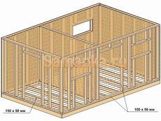 Стены садового сарая. Каркас сарая изготовлен из доски 100х50 мм