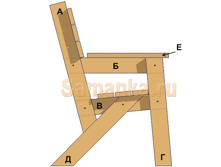 Схема скамейки, вид сбоку
