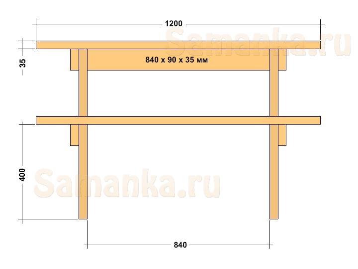 Длина деревянной лавочки 1200 мм